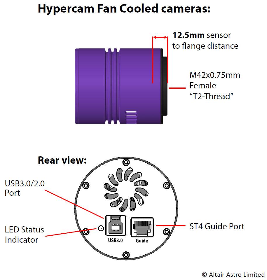 Hypercam PRO Fan Cooled Camera Sensor Spacing & Port Diagram