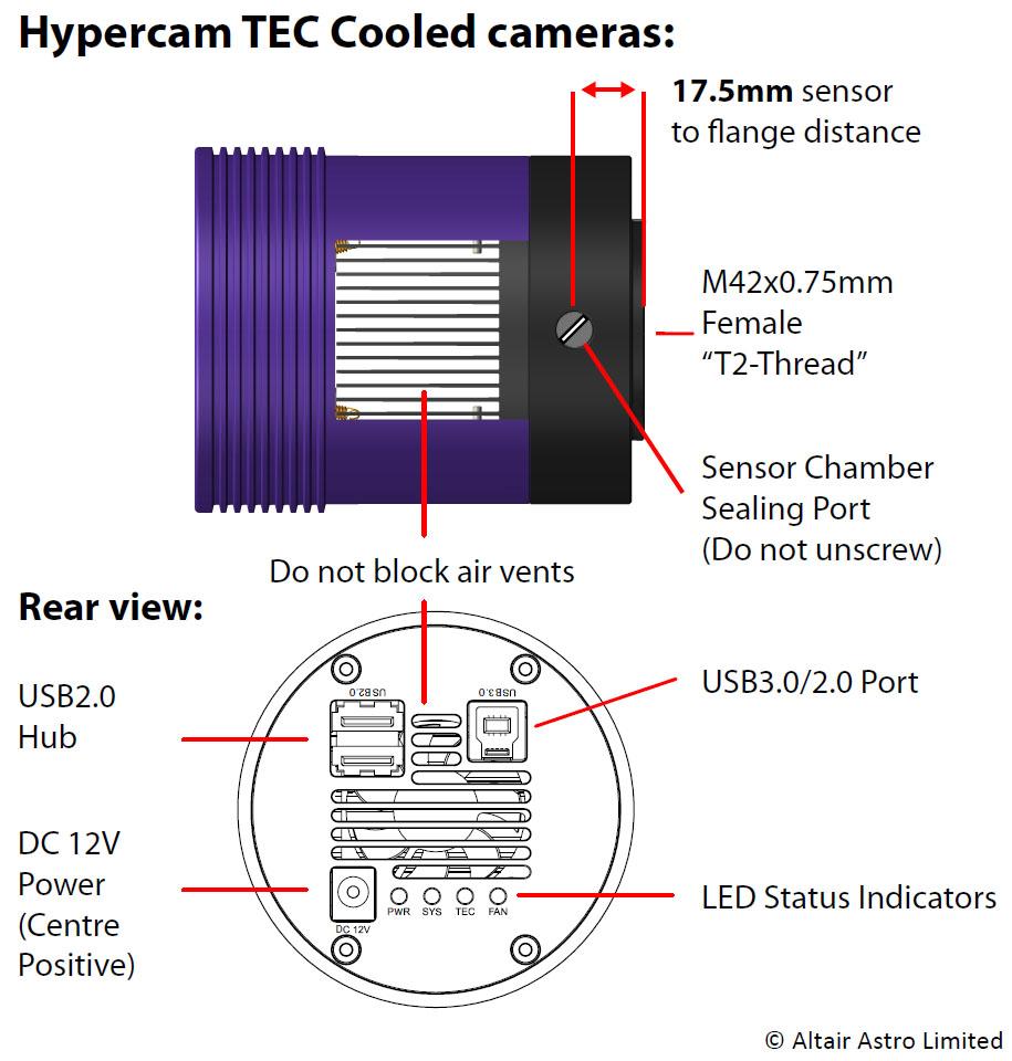 Altair Hypercam Spacing Sensor